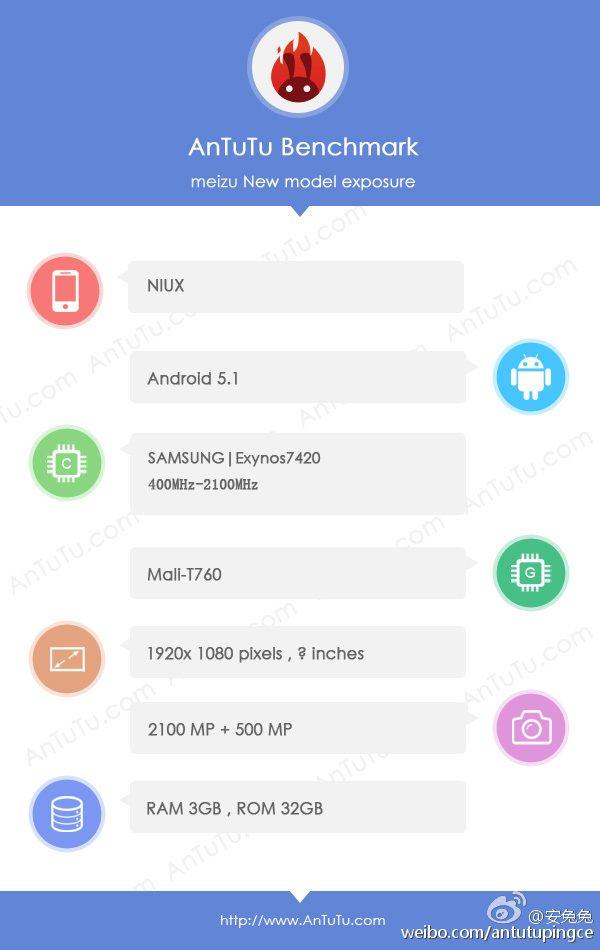 Meizu-NIUX-AnTuTu-leak_1