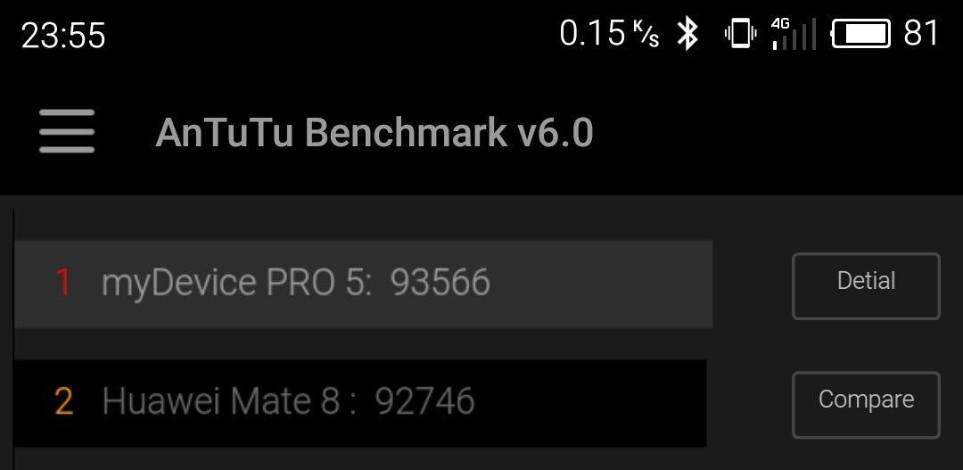 Antutu BenchmarkがVersion 6.0にアップデートされたので、2015年Q3最高スコアを叩きだしたMeizu Pro 5で計測してみた。