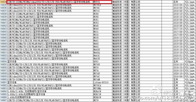 M681Qを名乗る謎のMeizu製スマートフォンの情報がリーク。2016年度のMXシリーズ、Meizu MX6か!?