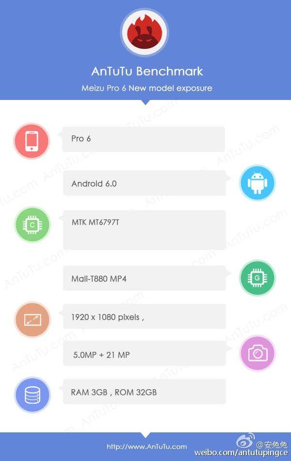 Antutu公式により、Meizu Pro 6の詳細なスペックとベンチマークスコアが公開