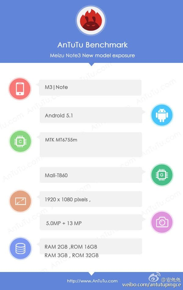 Meizu m3 noteのスペックがAntutu Benchmark公式により判明。SoCにHelio P10を搭載