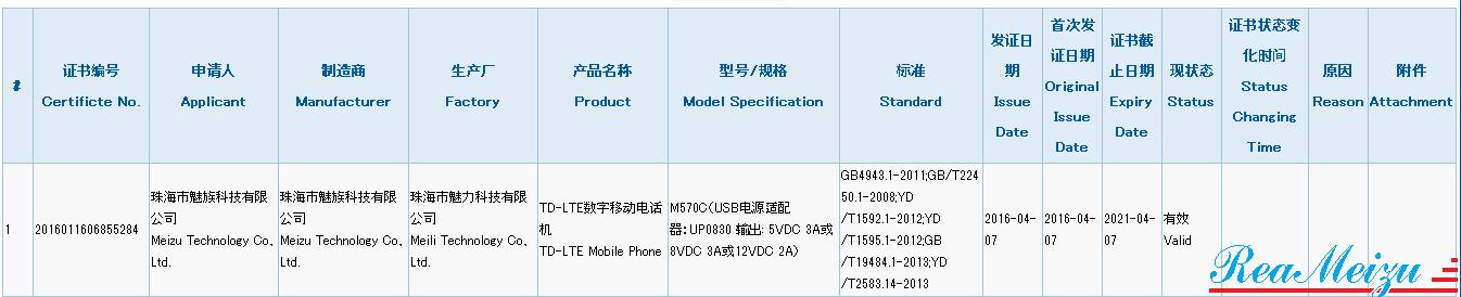 未発表端末の型番、M570Cが中国質量認証センターの認証を取得。過去の法則から考えるとMXシリーズだけれども・・・?