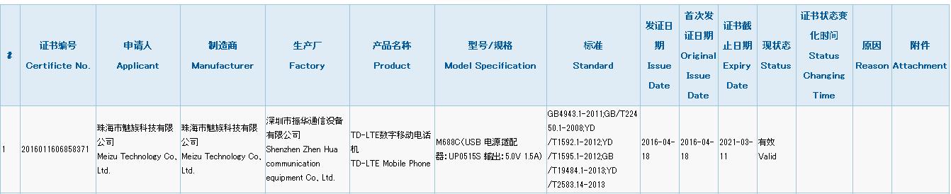 Meizu m3 miniの全网通電信板となるM688Cが中国質量認証センターの認証を取得