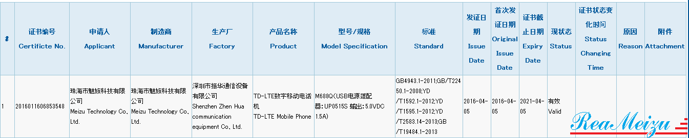 M688Qが中国質量認証センターの認証を取得。Meizu m3 miniの型番?