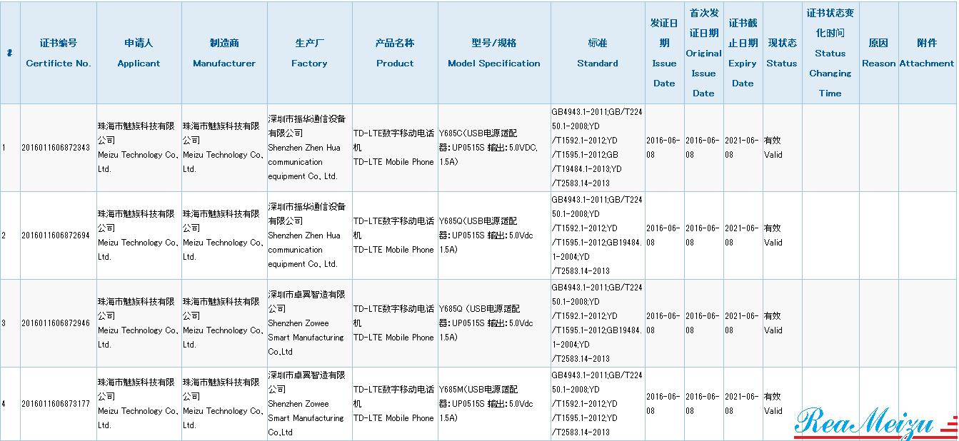 Meizu m3sと思われる、Y685M、Y685Q、Y685Cが中国質量認証センターにて認証を取得