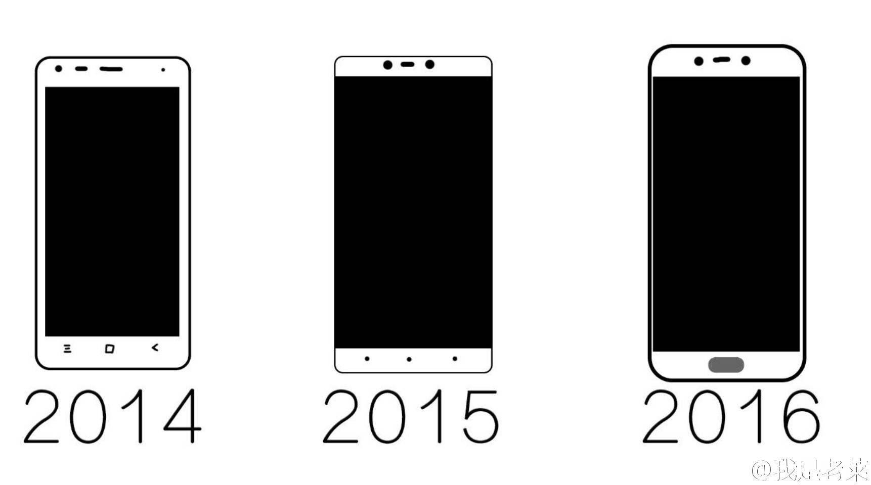 中国国内で2016年に発表されたスマートフォンの見分けがつかないと話題。ほぼ全てのスマートフォンが前面にホームボタンを配置