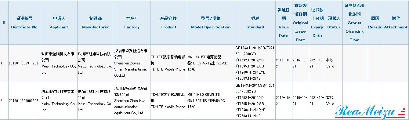 Meizu M5の型番「M611Y」、「M611D」が3Cの認証を取得