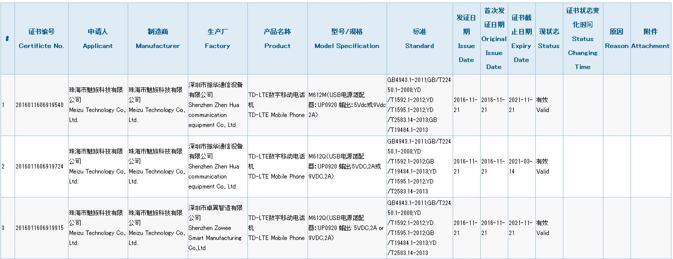 未発表型番「M612」が3Cの認証を通過