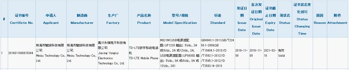 未発表型番「M621M」が3Cの認証を通過