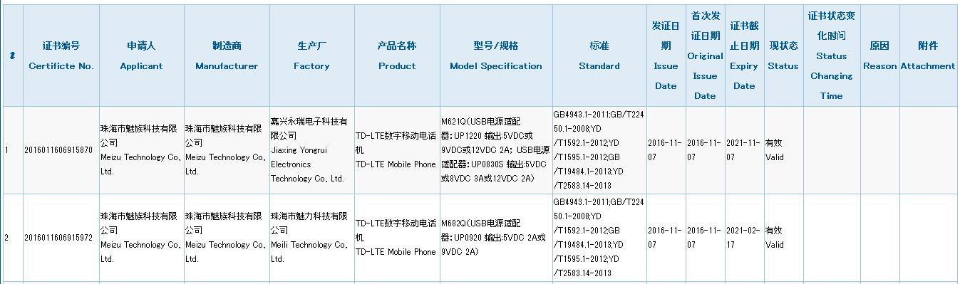 未発表スマートフォン「M621Q」、「M682Q」が3Cの認証を取得
