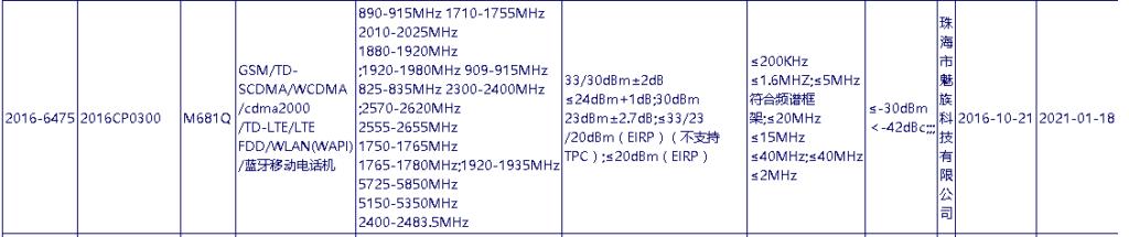m681_network
