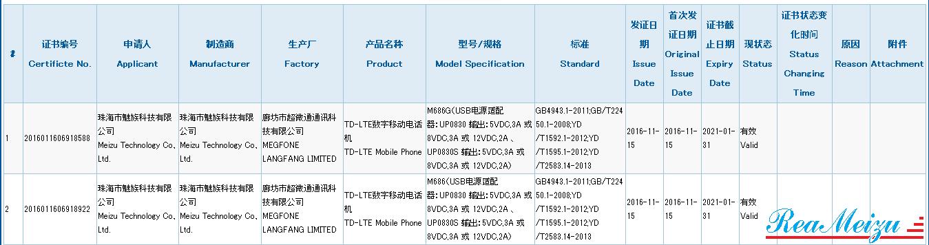 Meizu PRO 7となる「M686」が3Cの認証を通過。リーク通りであればExynos 8890を搭載