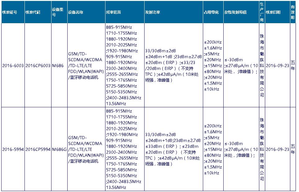 m686_network