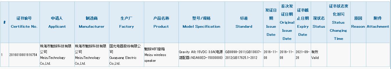 Indiegogoにてクラウドファンディングを行った「Meizu Gravity」が3Cの認証を通過。間もなく販売、出荷・発送か