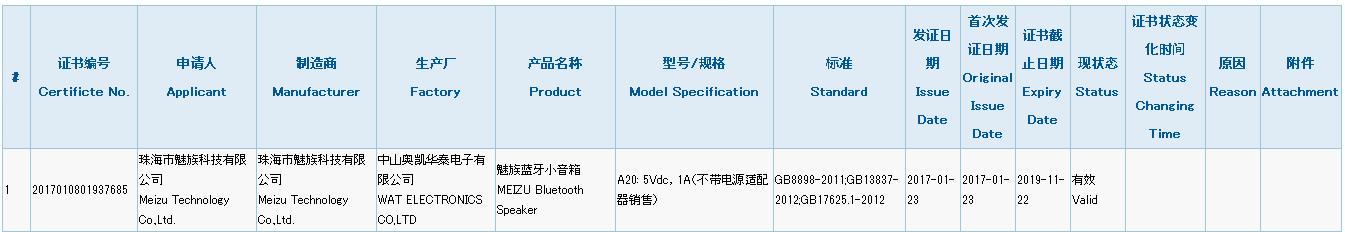 ポータブルBluetoothスピーカー「MEIZU A20」を開発中。Bluetoothの認証も取得済み
