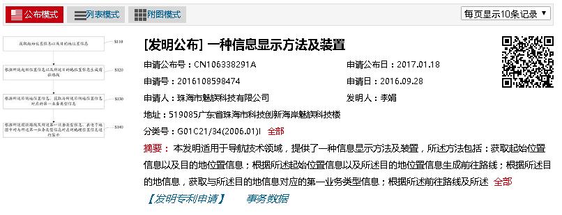 Meizuが2017年に入って52個の特許を取得。異例のスピードらしい