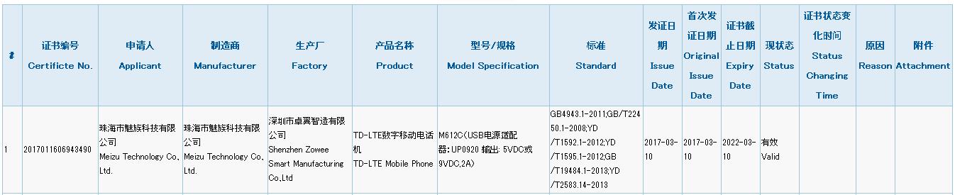 中国電信版のMeizu M5s、M612Cが3Cと中国工業情報化部で認証を取得