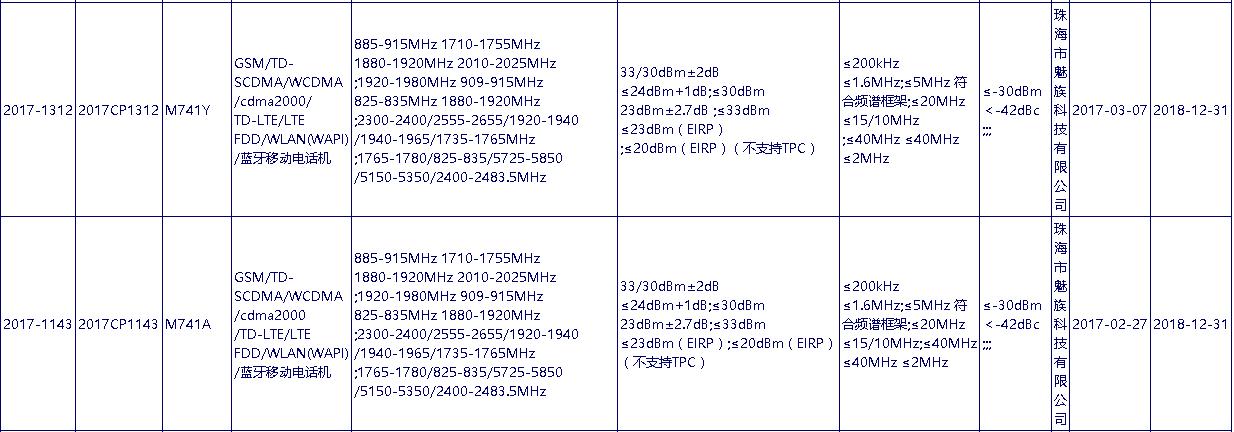 魅藍 E2(Meizu M5E2?)と思われる「M741」が中国無線電管理の認証を通過
