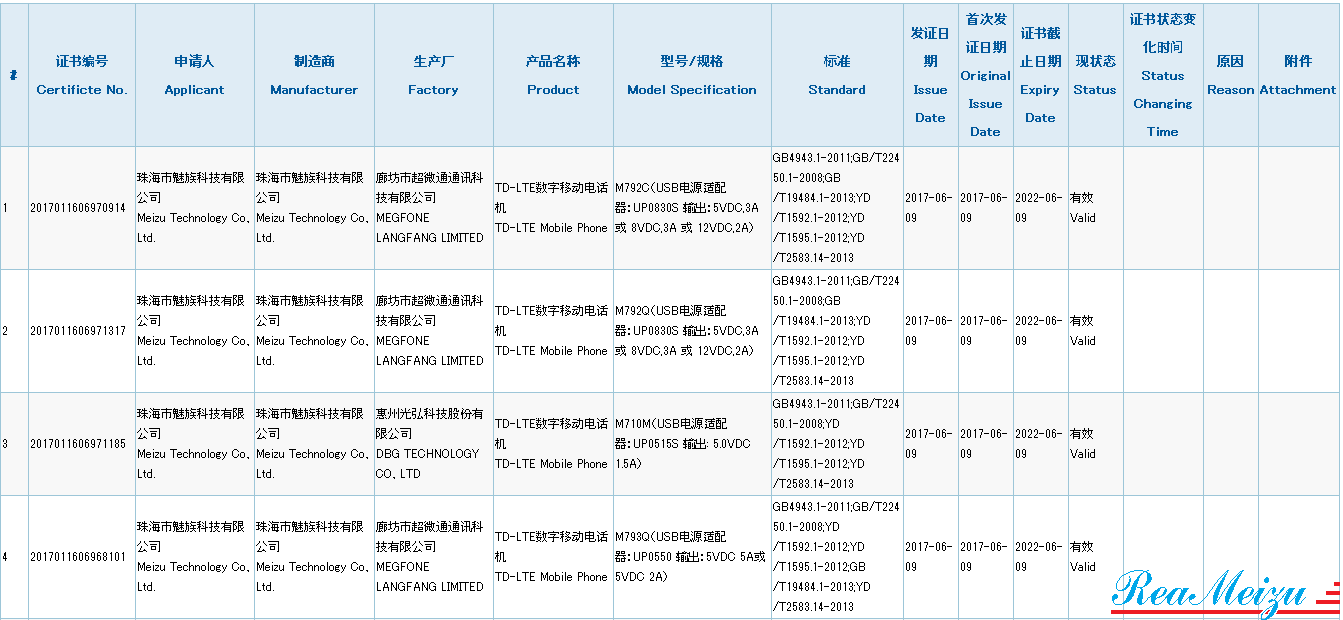 M792Q/C、M710M、M793Qが中国質量認証中心の認証を通過