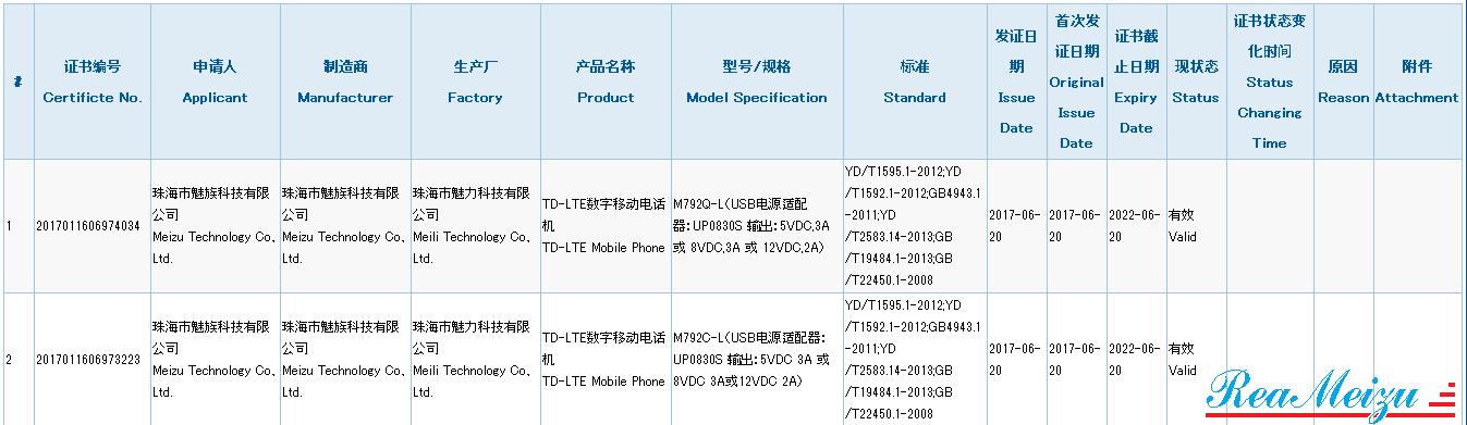 M792Q-L、M792C-Lが中国質量認証中心の認証を通過