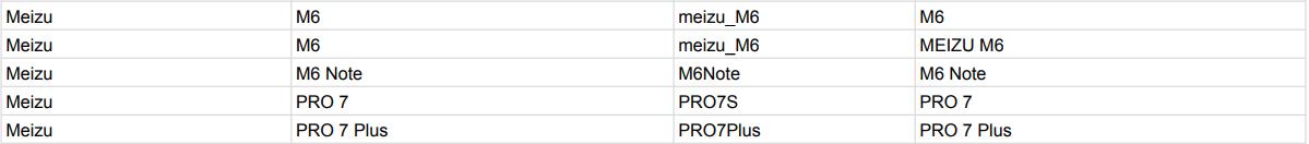 Meizu PRO 7 Plus/PRO 7-S/M6 Note/M6がGoogle Playのサポート端末に追加