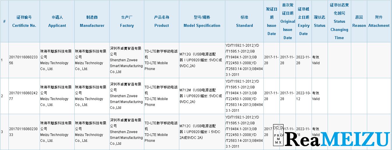 """Meizu M6sと思われる未発表スマートフォン""""M712""""がCQCの認証を通過"""