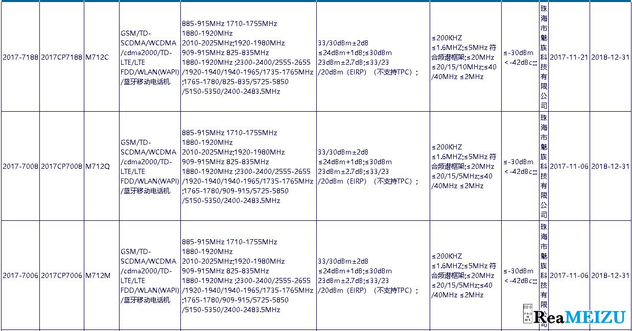 "Meizu M6sと思われる""M712""がSRRCの認証を通過"
