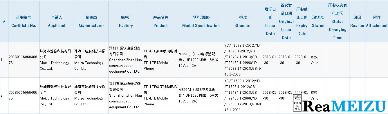 未発表型番「M851Q/M」が3Cの認証を通過。リークが続いているMEIZU 15 PLUSの可能性は低い