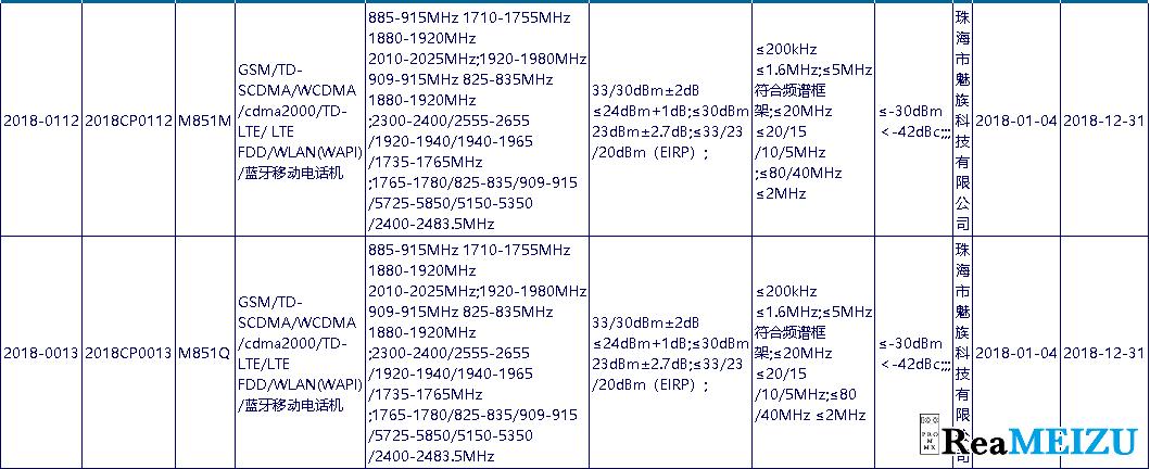MEIZUの未発表型番「M851Q/M851M」がSRRCの認証を通過