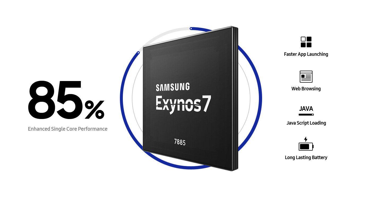 SAMSUNGがミドルレンジ向けプロセッサー、SAMSUNG Exynos 7 Series(7885)を発表