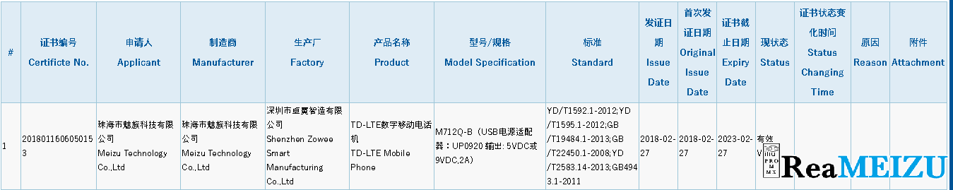 M712Q-Bが3Cの認証を通過。魅藍 S6(Meizu S6/Meizu M6s)の別バージョンの可能性