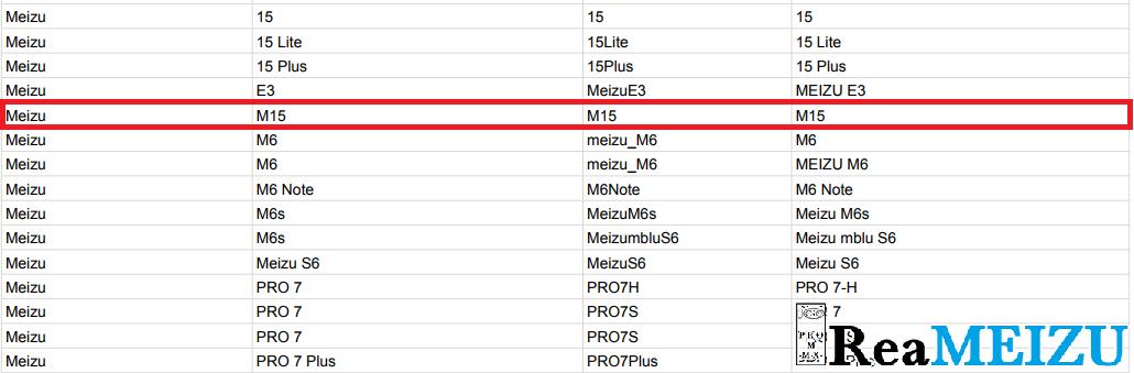 Meizu M15がGoogle Playのサポート端末リストに追加