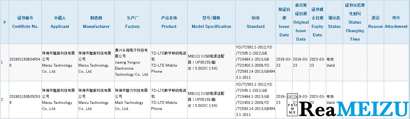 魅藍15(Meizu M15)と思われる「M811」が3Cの認証を通過
