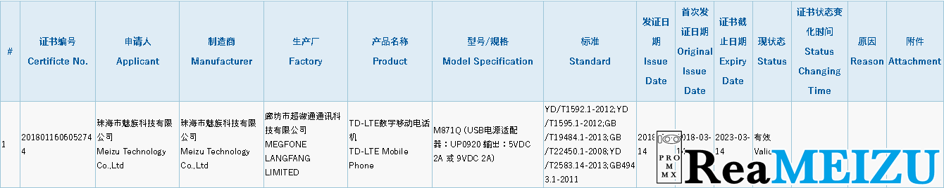 Meizu 15 Liteと思われる「M871」が3Cの認証を通過