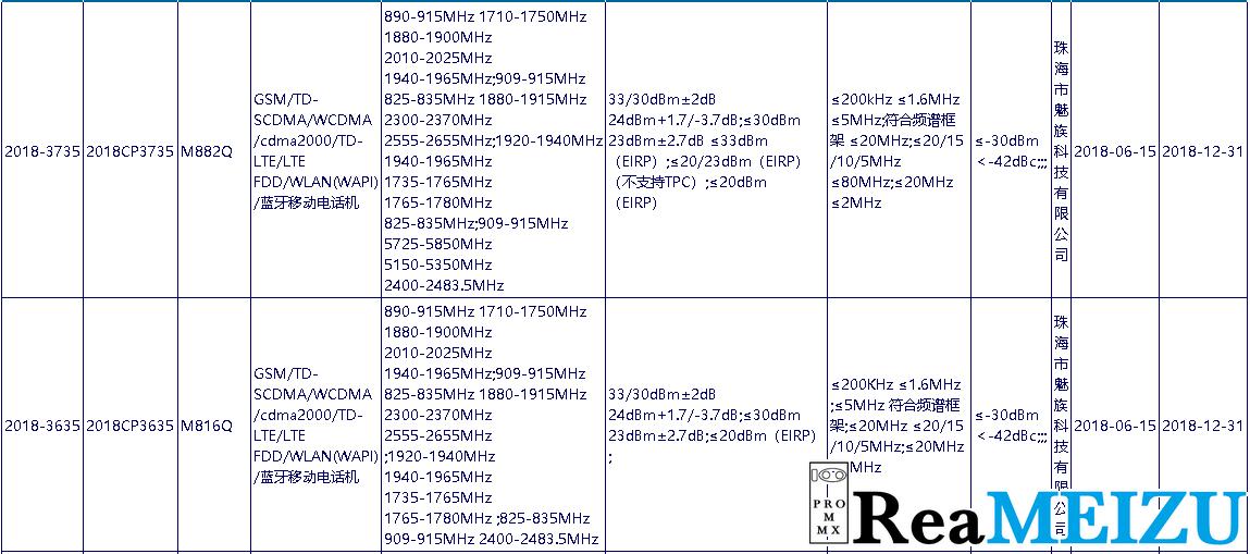 未発表型番のM882QとM816QがSRRCの認証を通過