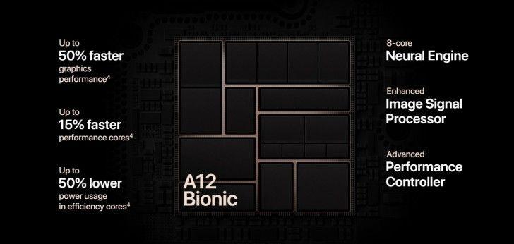 iPhone XR、iPhone XS MaxのGeekbench結果が公開。CPU性能よりもGPU性能を重視か