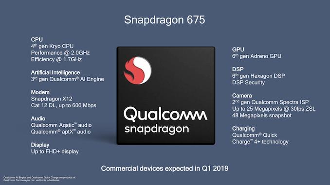 Qualcomm Snapdragon 675を発表。11nm FinFET LPP製造プロセスを採用