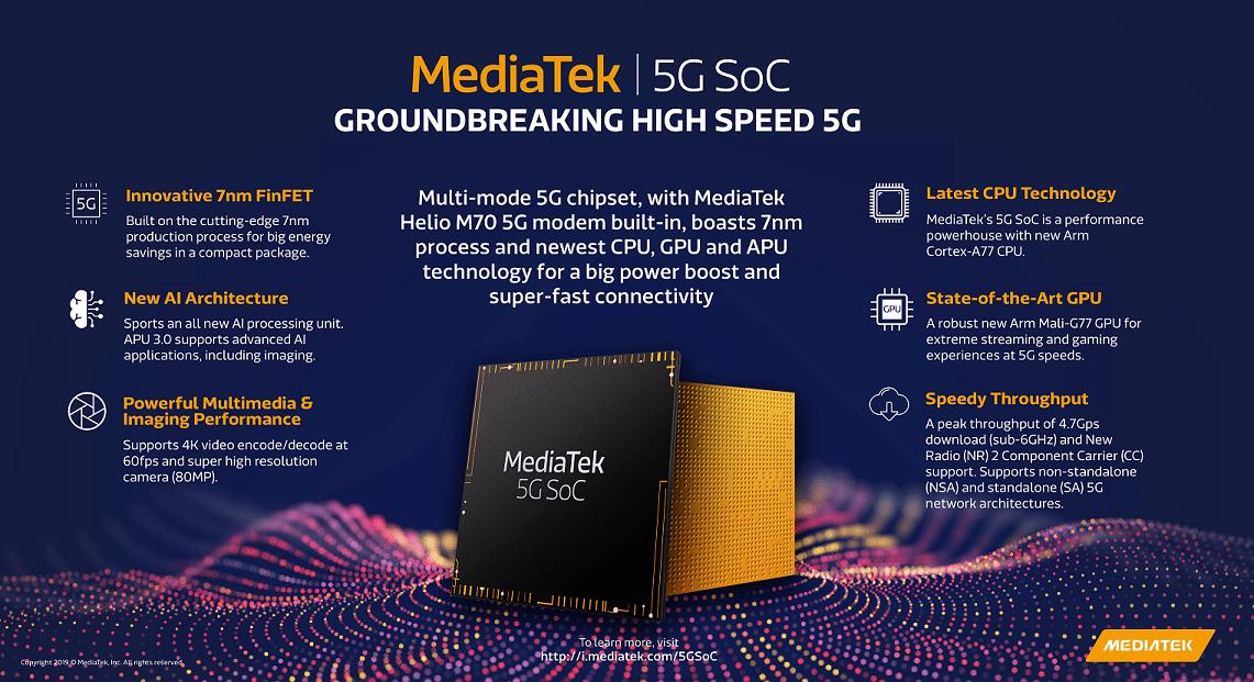 MediaTekがARM Cortex-A77やMali-G77、5G対応モデムを搭載したプロセッサーの開発を発表