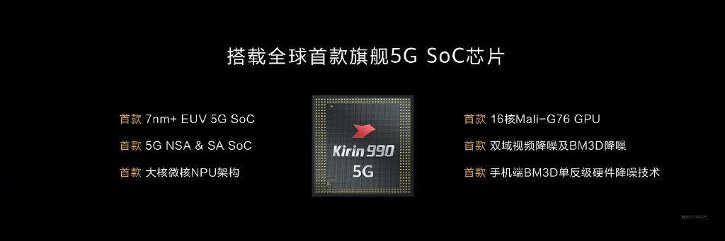 Huawei Kirin 990 5GがGeekbenchに登場、Kirin 990やKirin 980、Kirin 810と比較