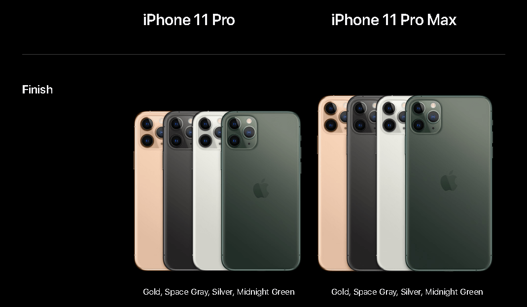 Apple iPhone 11 Pro/11 Pro MaxはSony IMX503、IMX356、IMX372を搭載