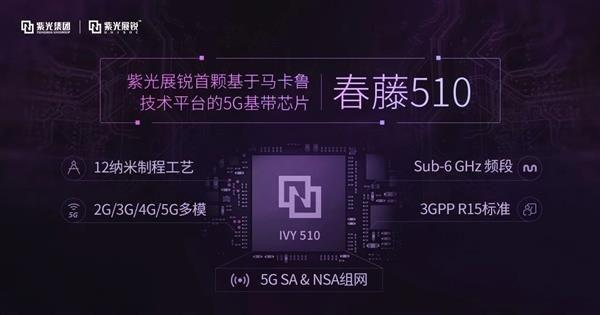 Unisoc Tiger T710+Ivy 510が認証を通過、Unisocが5G市場に参入