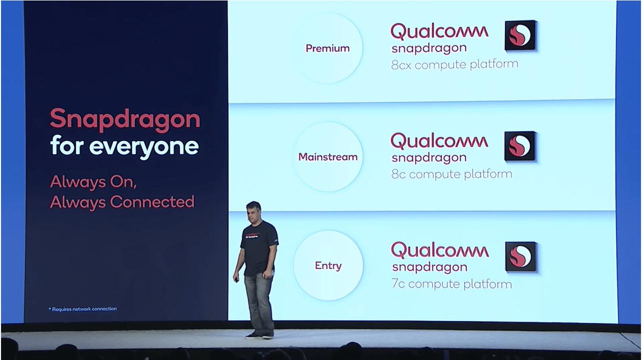 Qualcomm Snapdragon 8c/7c Compute Platformを発表