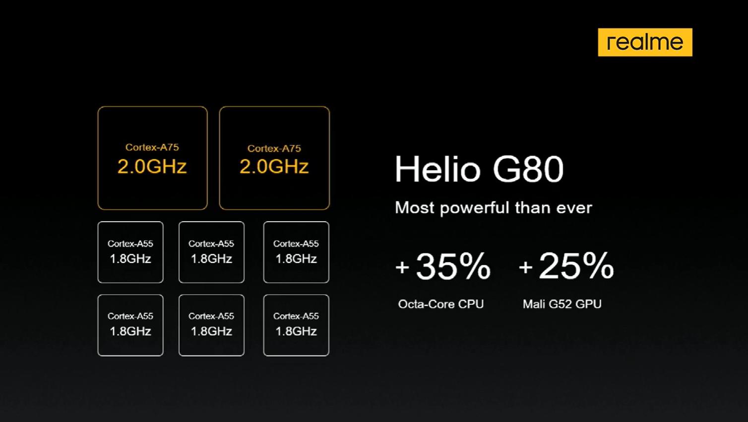 MediaTek Helio G80のベンチマークスコアが判明。VS. Helio G70、Helio G90T、Kirin 810、Snapdragon 730G