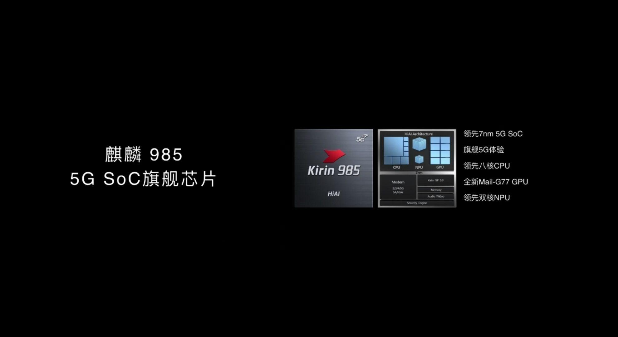 Huawei Kirin 985のパフォーマンスモードと非パフォーマンスモードのAnTuTu Benchmark v8スコア