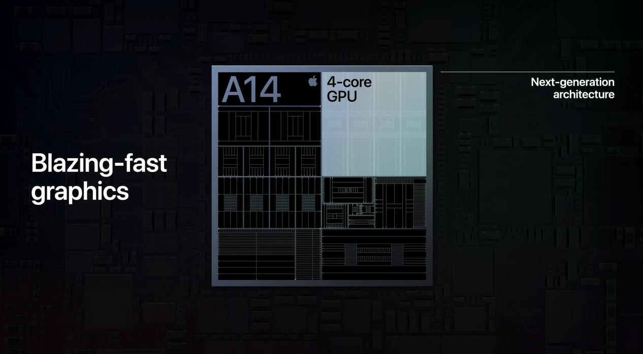 Apple A15のGPU性能がリーク、A14 Bionicから大幅向上