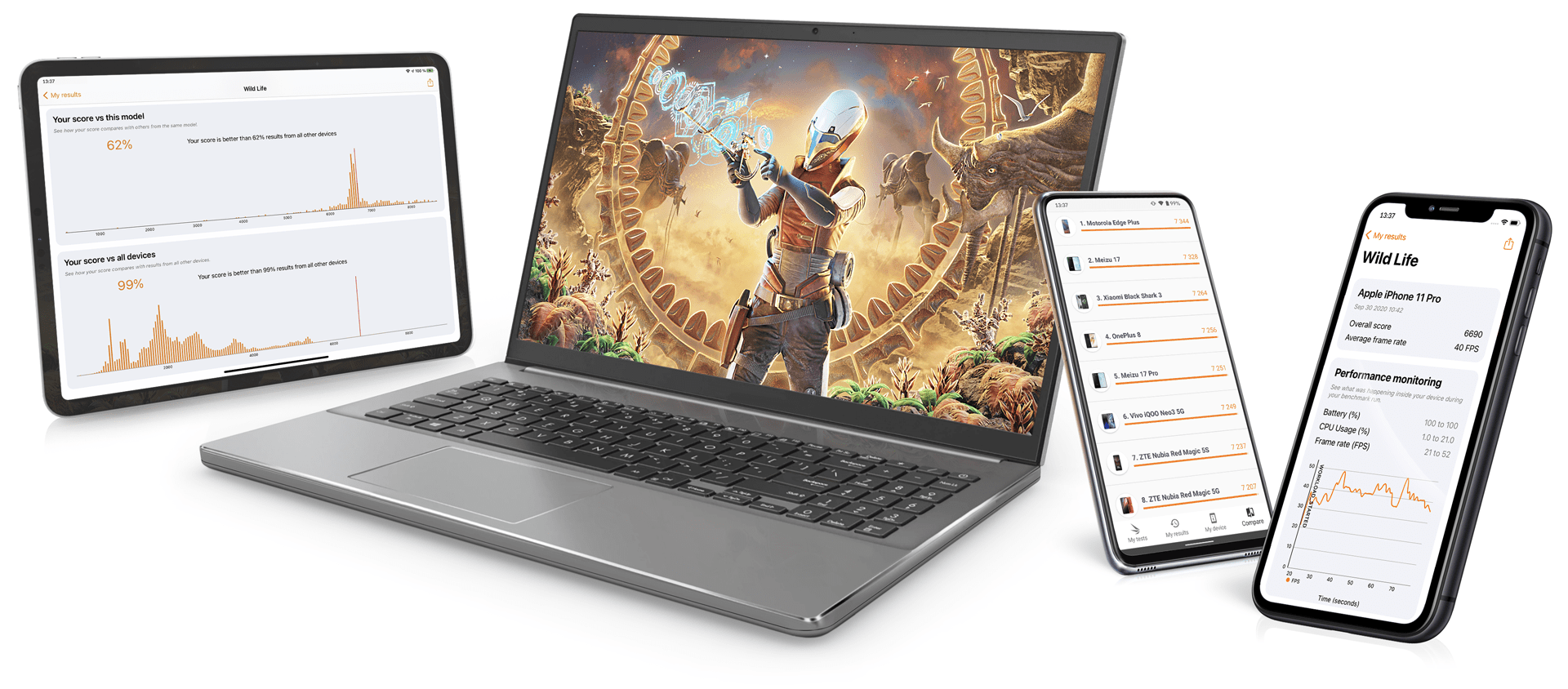 Xiaomi製品の多くが3DMarkでの計測が出来ず、UL Benchmarksが名指しでFAQに掲載