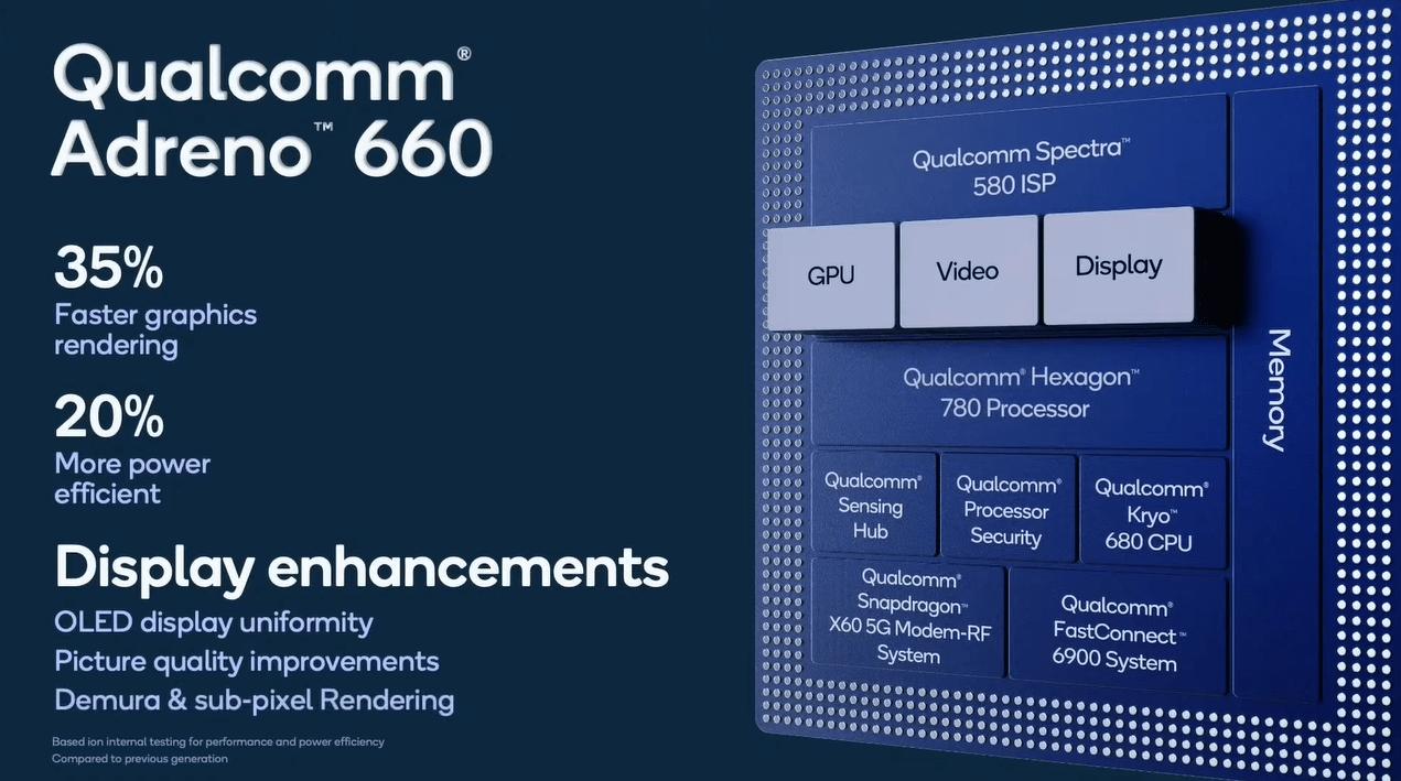 """Qualcomm未発表製品""""Shima""""は特別なAdreno 660を搭載か"""