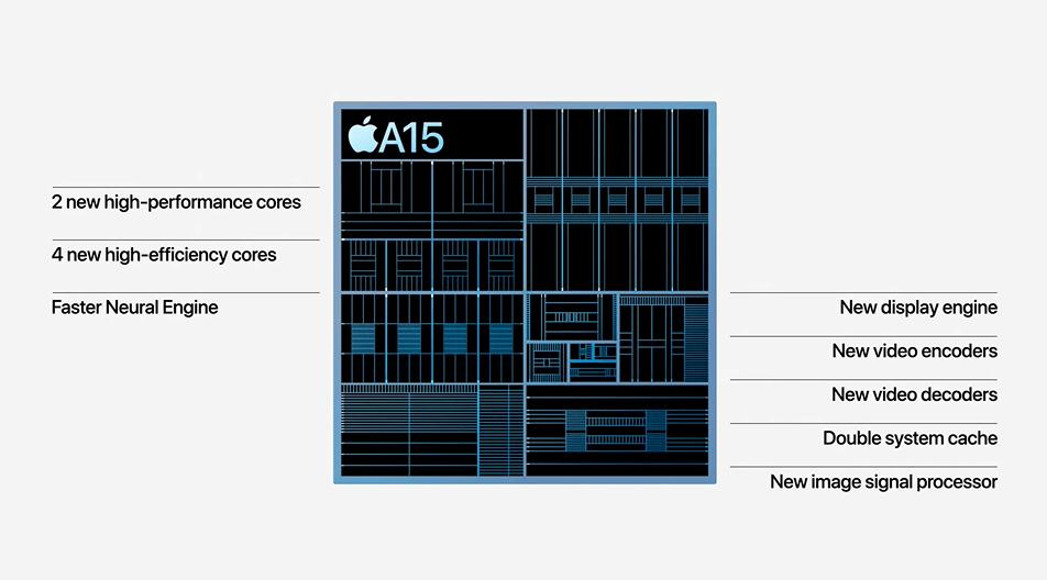 Apple A15 Bionicを発表、競合他社比50%優秀なCPUとGPU性能